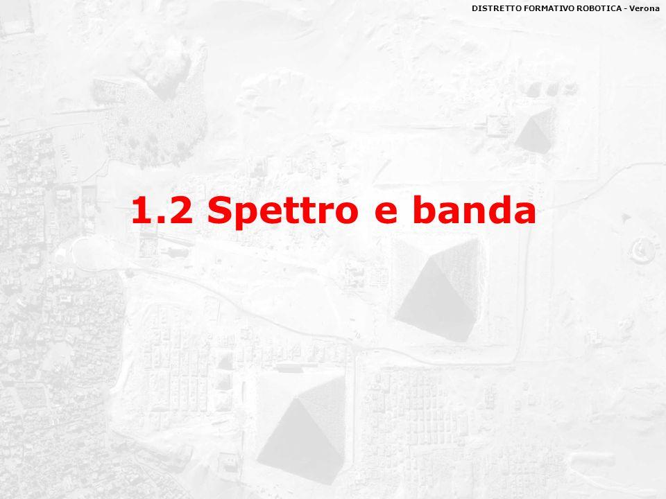DISTRETTO FORMATIVO ROBOTICA - Verona 1.2 Spettro e banda