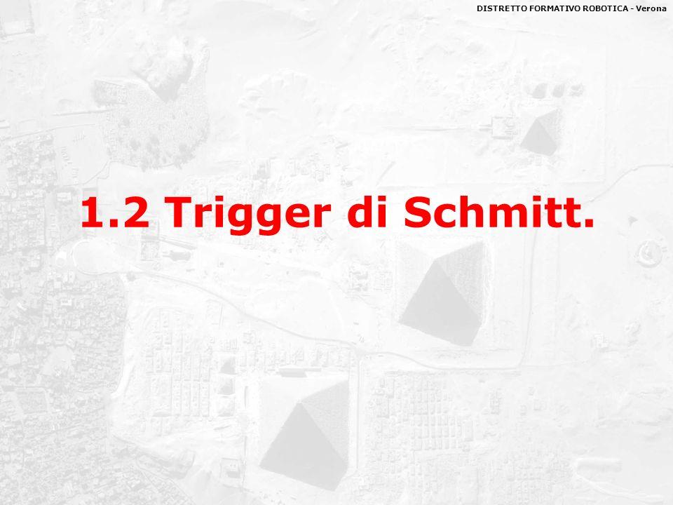 DISTRETTO FORMATIVO ROBOTICA - Verona 1.2 Trigger di Schmitt.
