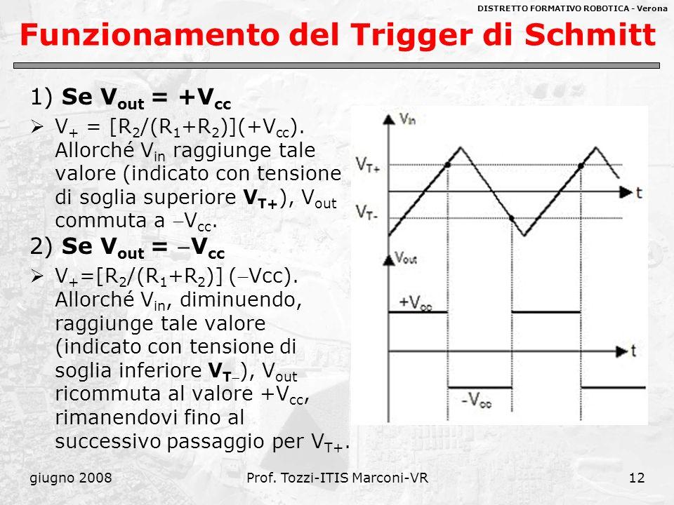 DISTRETTO FORMATIVO ROBOTICA - Verona giugno 2008Prof. Tozzi-ITIS Marconi-VR12 Funzionamento del Trigger di Schmitt 1) Se V out = +V cc V + = [R 2 /(R
