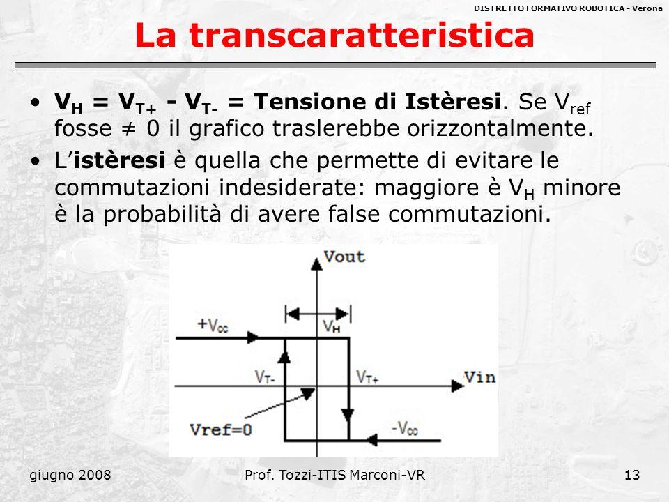 DISTRETTO FORMATIVO ROBOTICA - Verona giugno 2008Prof. Tozzi-ITIS Marconi-VR13 La transcaratteristica V H = V T+ - V T- = Tensione di Istèresi. Se V r