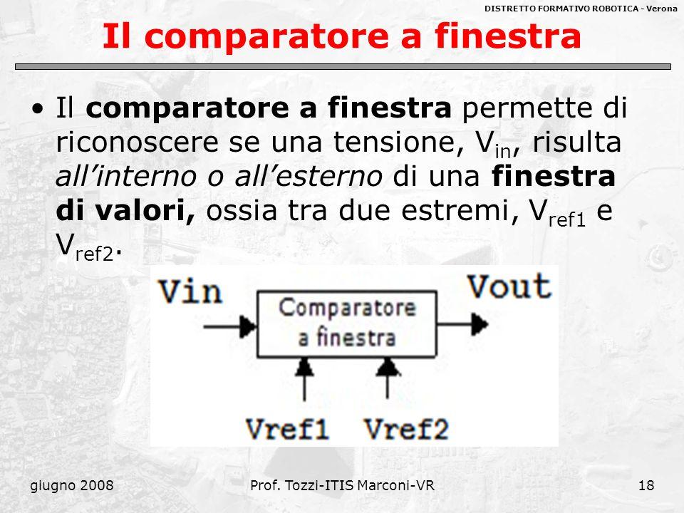 DISTRETTO FORMATIVO ROBOTICA - Verona giugno 2008Prof. Tozzi-ITIS Marconi-VR18 Il comparatore a finestra Il comparatore a finestra permette di riconos