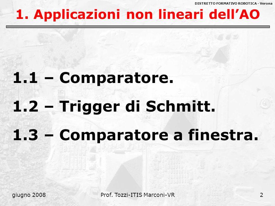 DISTRETTO FORMATIVO ROBOTICA - Verona giugno 2008Prof. Tozzi-ITIS Marconi-VR2 1. Applicazioni non lineari dellAO 1.1 – Comparatore. 1.2 – Trigger di S
