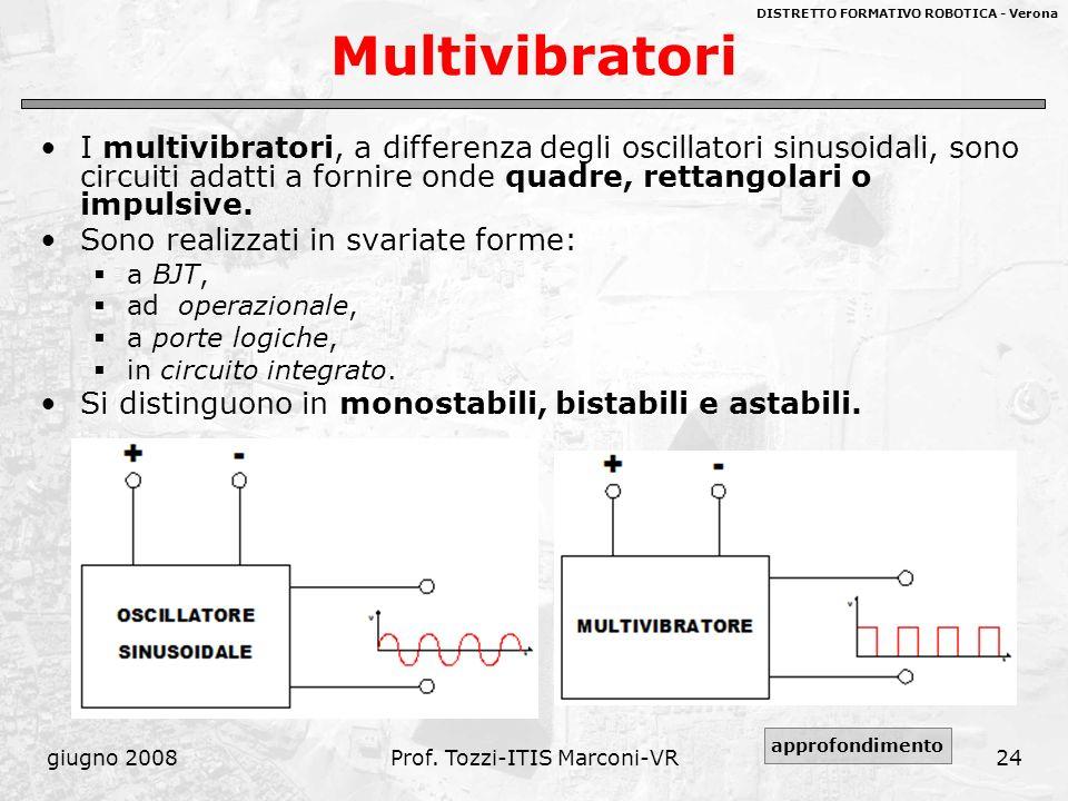 DISTRETTO FORMATIVO ROBOTICA - Verona giugno 2008Prof. Tozzi-ITIS Marconi-VR24 Multivibratori I multivibratori, a differenza degli oscillatori sinusoi