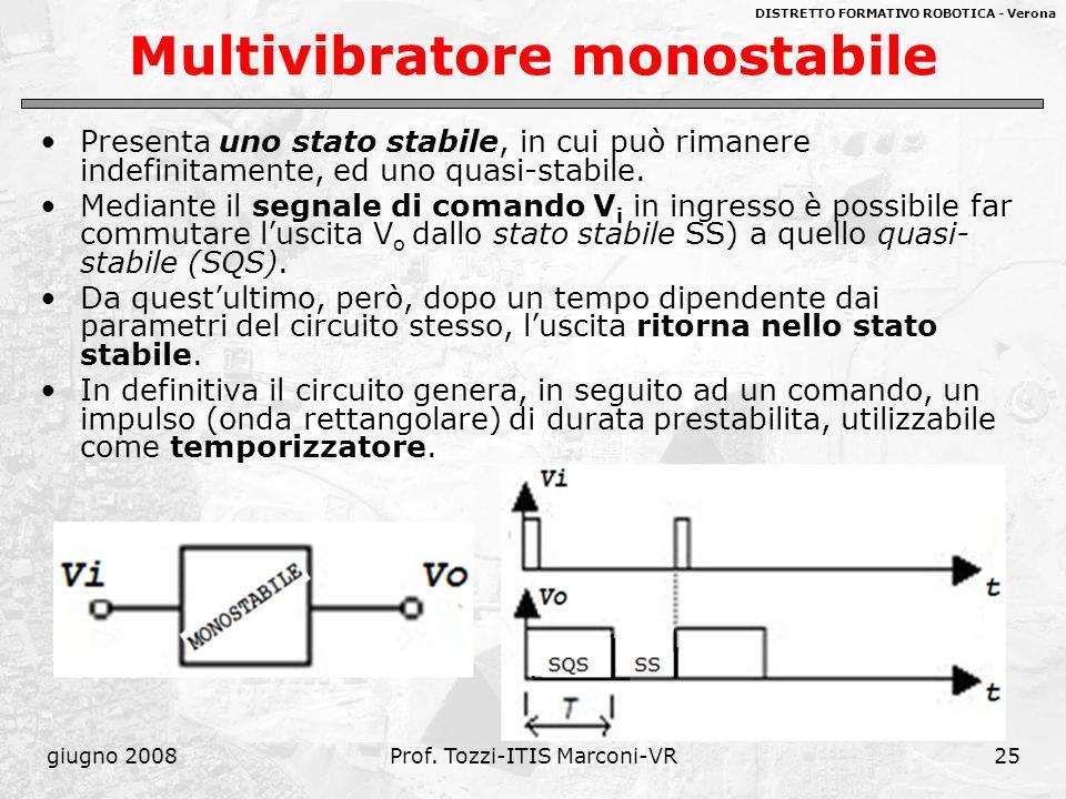 DISTRETTO FORMATIVO ROBOTICA - Verona giugno 2008Prof. Tozzi-ITIS Marconi-VR25 Multivibratore monostabile Presenta uno stato stabile, in cui può riman