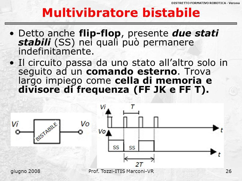 DISTRETTO FORMATIVO ROBOTICA - Verona giugno 2008Prof. Tozzi-ITIS Marconi-VR26 Multivibratore bistabile Detto anche flip-flop, presente due stati stab