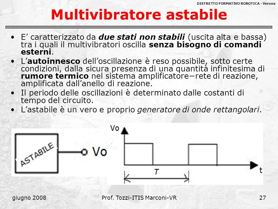 DISTRETTO FORMATIVO ROBOTICA - Verona giugno 2008Prof. Tozzi-ITIS Marconi-VR27 Multivibratore astabile E caratterizzato da due stati non stabili (usci