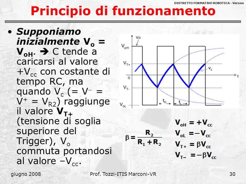 DISTRETTO FORMATIVO ROBOTICA - Verona giugno 2008Prof. Tozzi-ITIS Marconi-VR30 Principio di funzionamento Supponiamo inizialmente V o = V oH. C tende