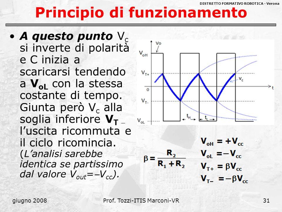 DISTRETTO FORMATIVO ROBOTICA - Verona giugno 2008Prof. Tozzi-ITIS Marconi-VR31 Principio di funzionamento A questo punto V c si inverte di polarità e