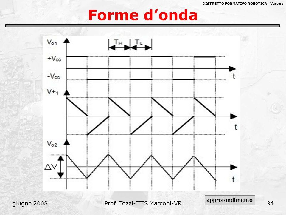 DISTRETTO FORMATIVO ROBOTICA - Verona giugno 2008Prof. Tozzi-ITIS Marconi-VR34 Forme donda approfondimento