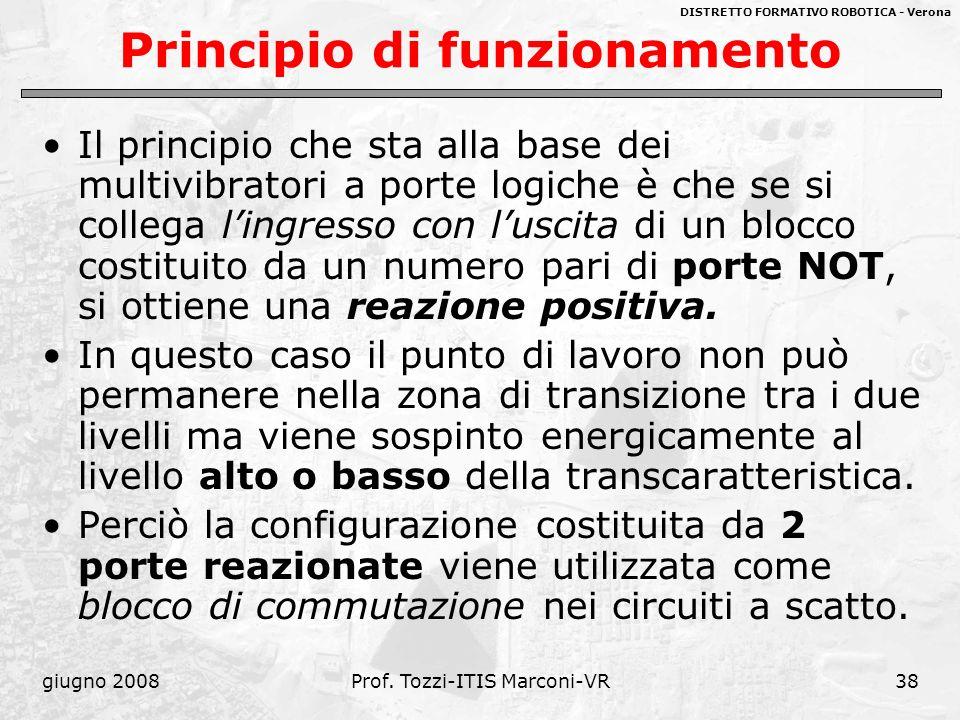 DISTRETTO FORMATIVO ROBOTICA - Verona giugno 2008Prof. Tozzi-ITIS Marconi-VR38 Principio di funzionamento Il principio che sta alla base dei multivibr
