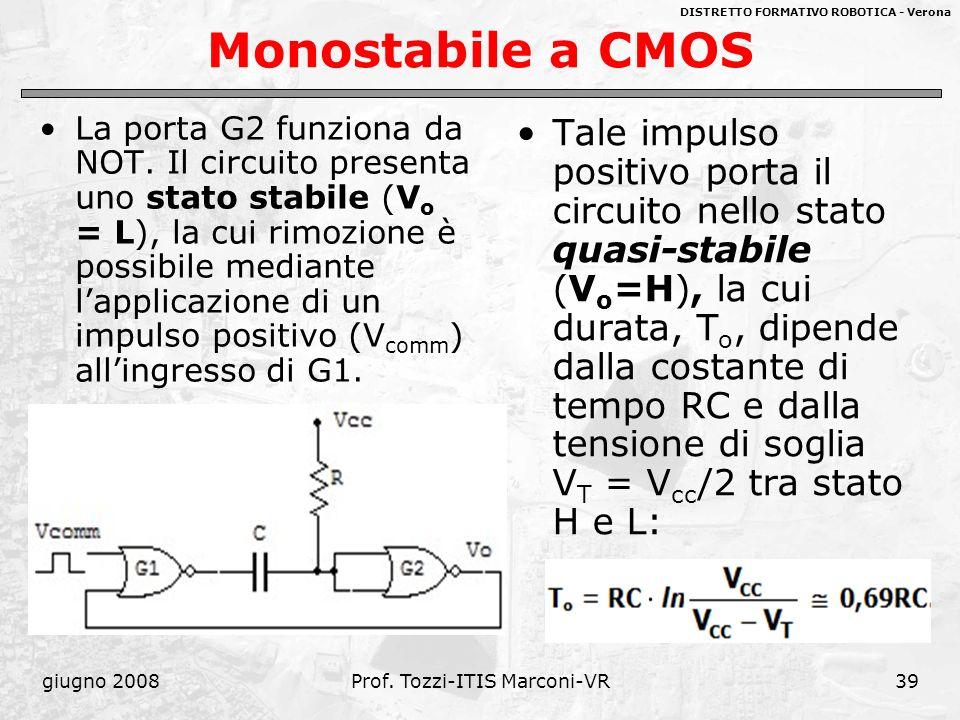 DISTRETTO FORMATIVO ROBOTICA - Verona giugno 2008Prof. Tozzi-ITIS Marconi-VR39 Monostabile a CMOS La porta G2 funziona da NOT. Il circuito presenta un