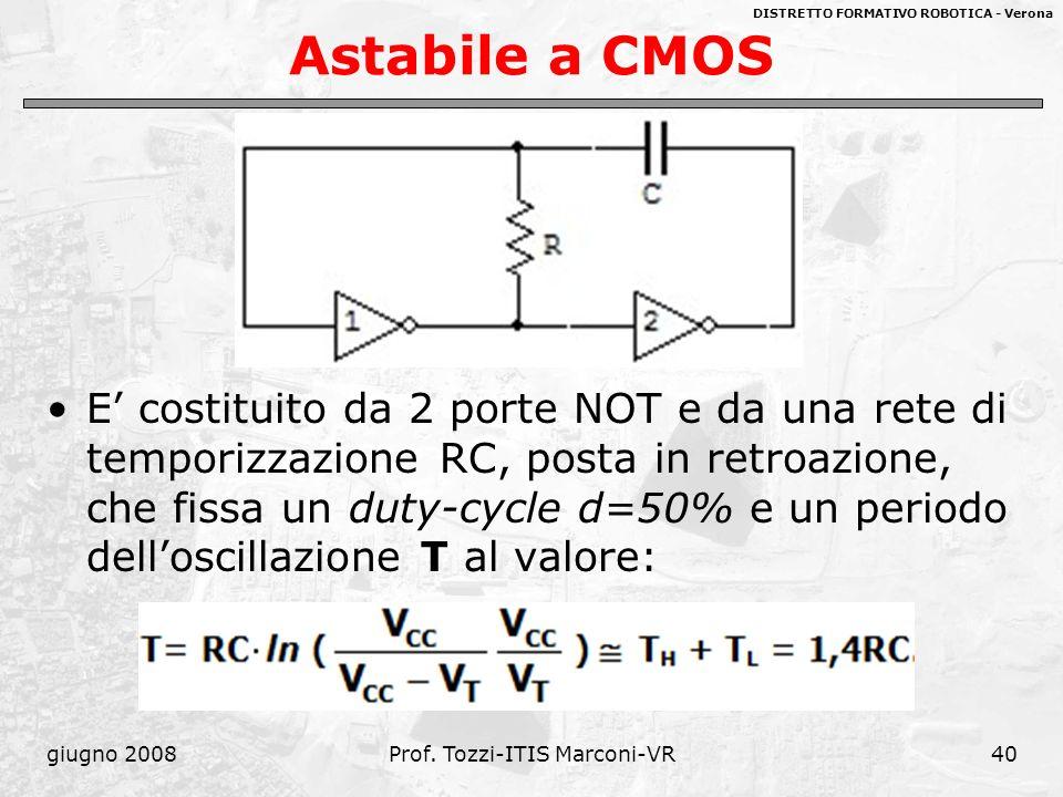 DISTRETTO FORMATIVO ROBOTICA - Verona giugno 2008Prof. Tozzi-ITIS Marconi-VR40 Astabile a CMOS E costituito da 2 porte NOT e da una rete di temporizza