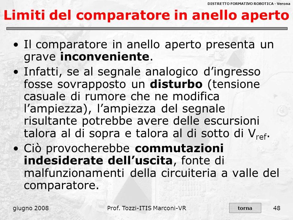 DISTRETTO FORMATIVO ROBOTICA - Verona giugno 2008Prof. Tozzi-ITIS Marconi-VR48 Limiti del comparatore in anello aperto Il comparatore in anello aperto