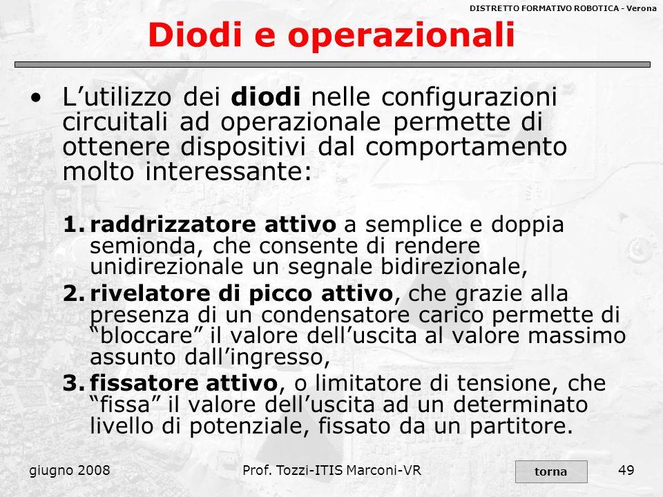DISTRETTO FORMATIVO ROBOTICA - Verona giugno 2008Prof. Tozzi-ITIS Marconi-VR49 Diodi e operazionali Lutilizzo dei diodi nelle configurazioni circuital