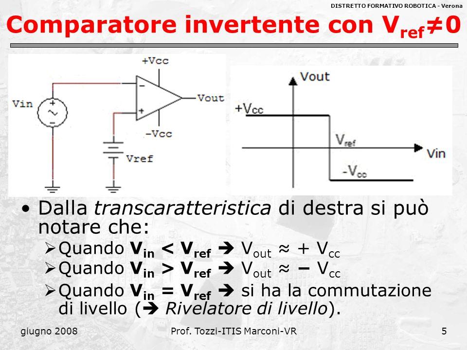 DISTRETTO FORMATIVO ROBOTICA - Verona giugno 2008Prof. Tozzi-ITIS Marconi-VR5 Comparatore invertente con V ref 0 Dalla transcaratteristica di destra s