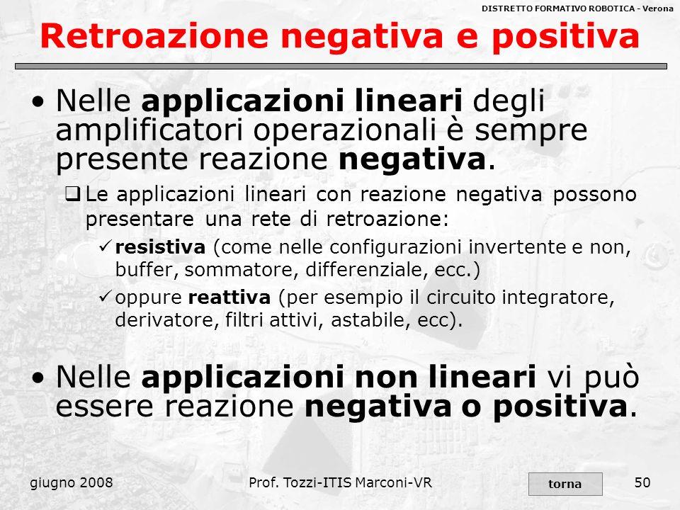 DISTRETTO FORMATIVO ROBOTICA - Verona giugno 2008Prof. Tozzi-ITIS Marconi-VR50 Retroazione negativa e positiva Nelle applicazioni lineari degli amplif