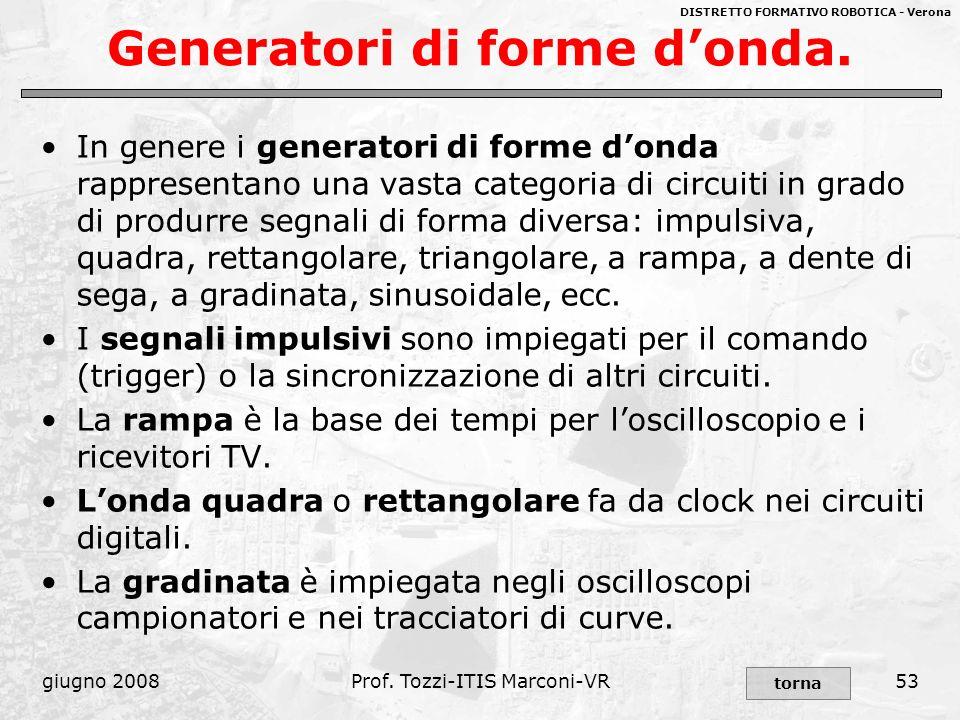 DISTRETTO FORMATIVO ROBOTICA - Verona giugno 2008Prof. Tozzi-ITIS Marconi-VR53 Generatori di forme donda. In genere i generatori di forme donda rappre