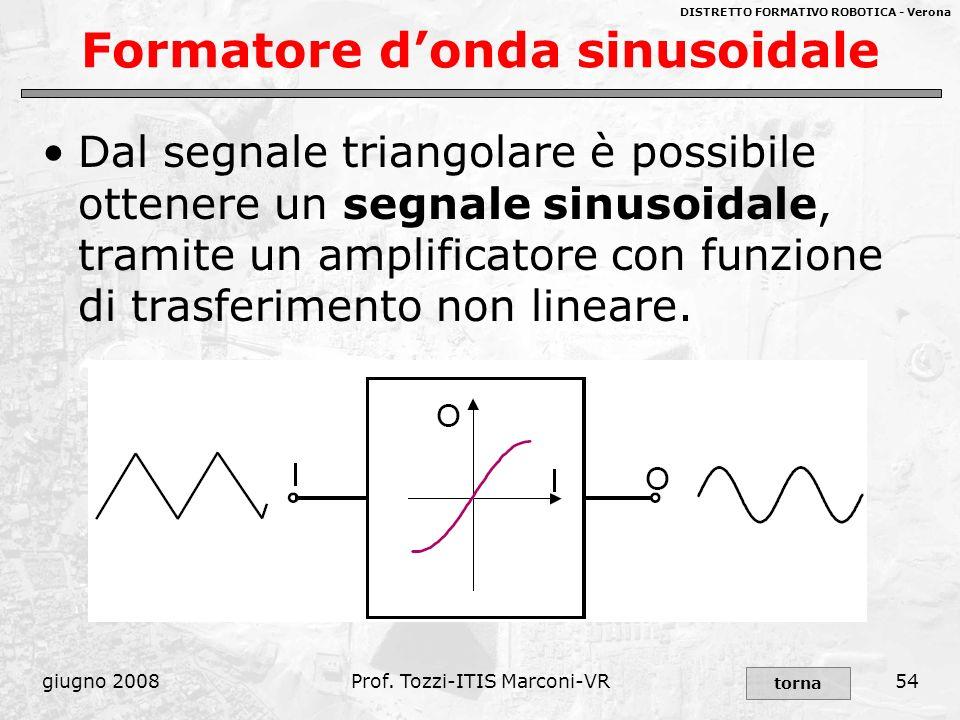 DISTRETTO FORMATIVO ROBOTICA - Verona giugno 2008Prof. Tozzi-ITIS Marconi-VR54 Formatore donda sinusoidale Dal segnale triangolare è possibile ottener