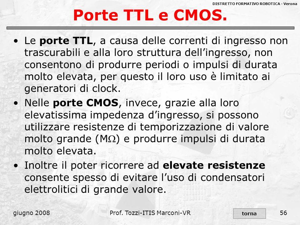 DISTRETTO FORMATIVO ROBOTICA - Verona giugno 2008Prof. Tozzi-ITIS Marconi-VR56 Porte TTL e CMOS. Le porte TTL, a causa delle correnti di ingresso non
