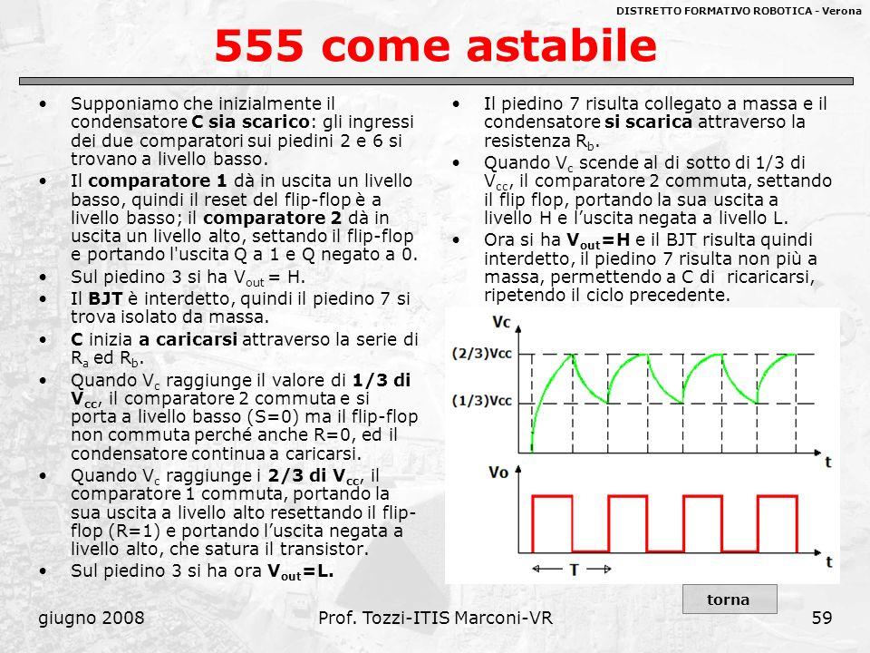 DISTRETTO FORMATIVO ROBOTICA - Verona giugno 2008Prof. Tozzi-ITIS Marconi-VR59 555 come astabile Supponiamo che inizialmente il condensatore C sia sca