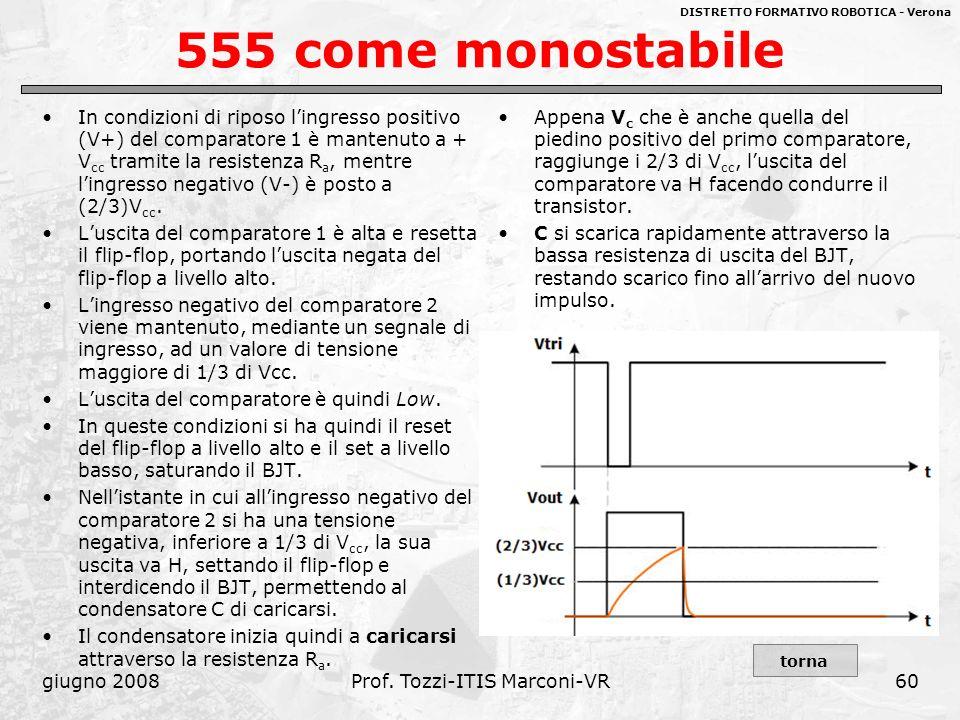 DISTRETTO FORMATIVO ROBOTICA - Verona giugno 2008Prof. Tozzi-ITIS Marconi-VR60 555 come monostabile In condizioni di riposo lingresso positivo (V+) de
