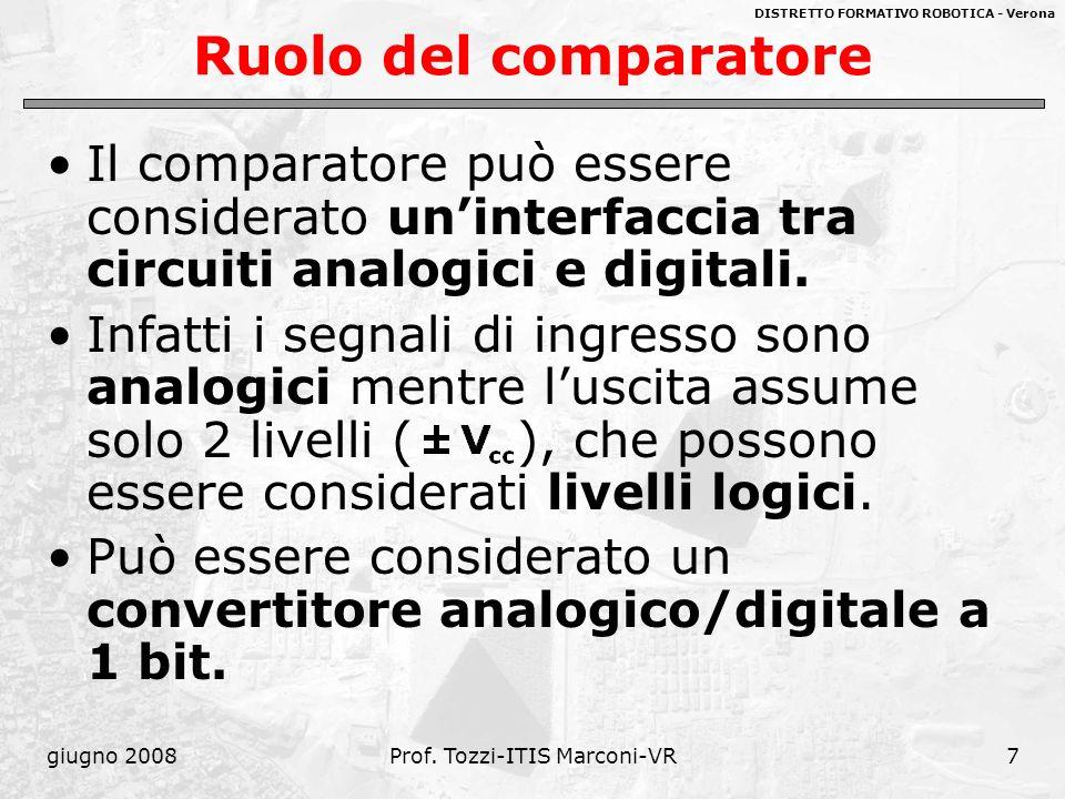DISTRETTO FORMATIVO ROBOTICA - Verona 2.2 Astabile ad operazionale.