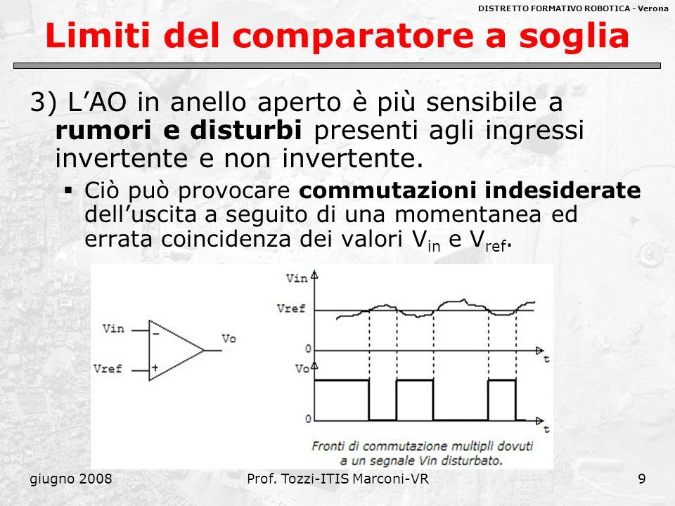 DISTRETTO FORMATIVO ROBOTICA - Verona giugno 2008Prof. Tozzi-ITIS Marconi-VR9 Limiti del comparatore a soglia 3) LAO in anello aperto è più sensibile