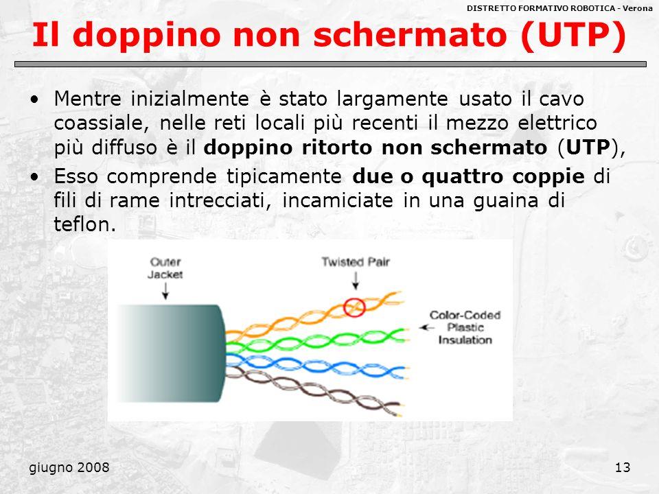 DISTRETTO FORMATIVO ROBOTICA - Verona giugno 200813 Il doppino non schermato (UTP) Mentre inizialmente è stato largamente usato il cavo coassiale, nel