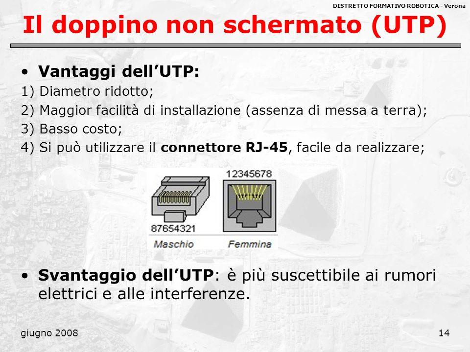 DISTRETTO FORMATIVO ROBOTICA - Verona giugno 200814 Il doppino non schermato (UTP) Vantaggi dellUTP: 1) Diametro ridotto; 2) Maggior facilità di insta