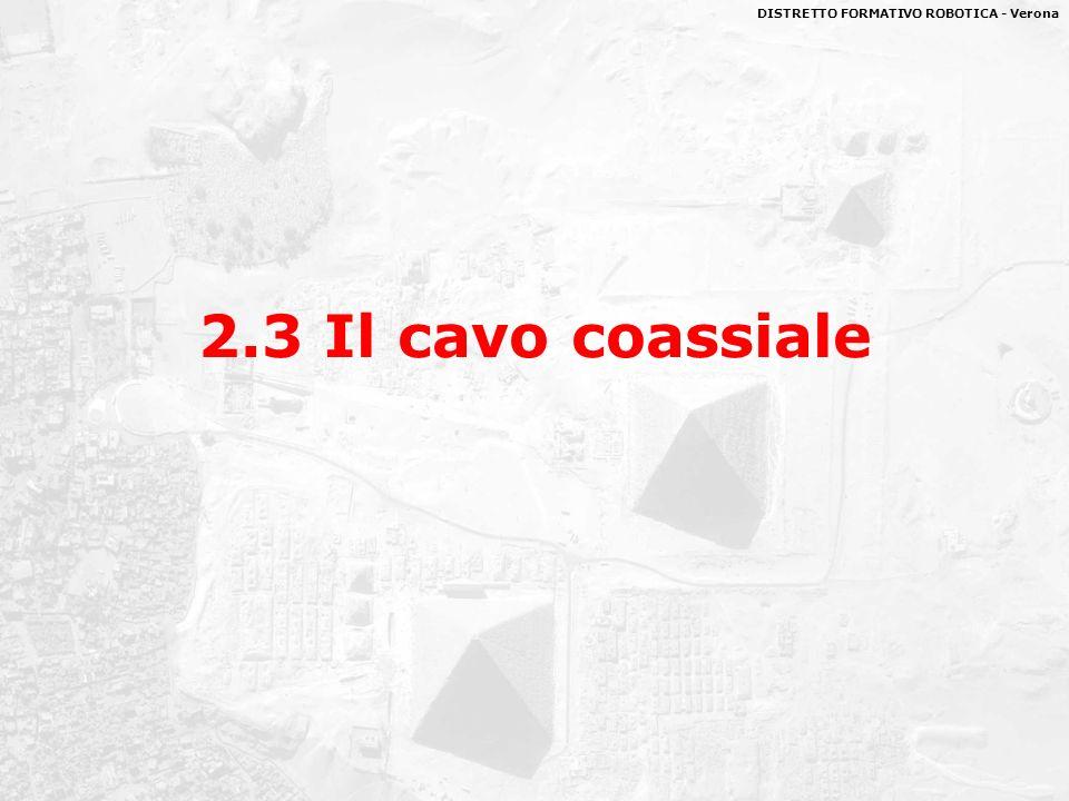 DISTRETTO FORMATIVO ROBOTICA - Verona 2.3 Il cavo coassiale