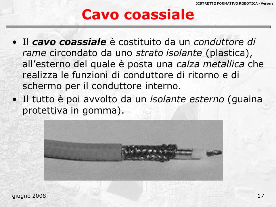DISTRETTO FORMATIVO ROBOTICA - Verona giugno 200817 Cavo coassiale Il cavo coassiale è costituito da un conduttore di rame circondato da uno strato is