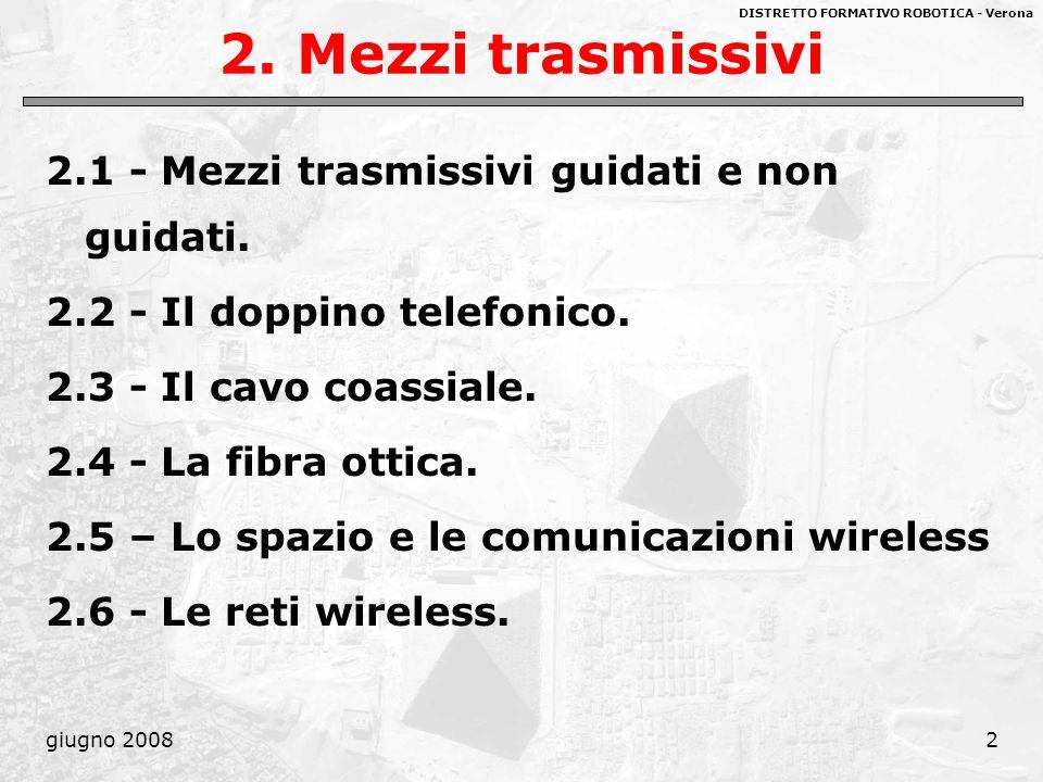 DISTRETTO FORMATIVO ROBOTICA - Verona giugno 200853 WDM A parte l uso di componenti e tecnologie interamente ottiche, l unica maniera per sfruttare la grande capacità della fibra è quella di ricorrere a sistemi multicanale digitali (DWDM, Digital WDM).