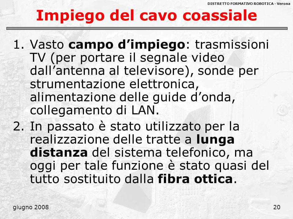 DISTRETTO FORMATIVO ROBOTICA - Verona giugno 200820 Impiego del cavo coassiale 1.Vasto campo dimpiego: trasmissioni TV (per portare il segnale video d