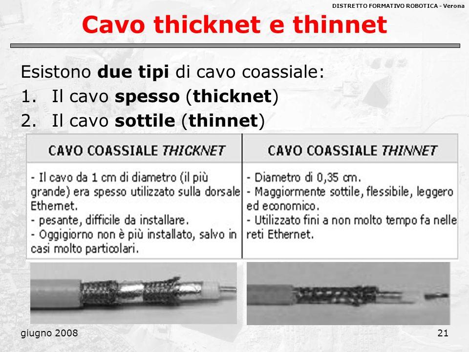 DISTRETTO FORMATIVO ROBOTICA - Verona giugno 200821 Cavo thicknet e thinnet Esistono due tipi di cavo coassiale: 1.Il cavo spesso (thicknet) 2.Il cavo