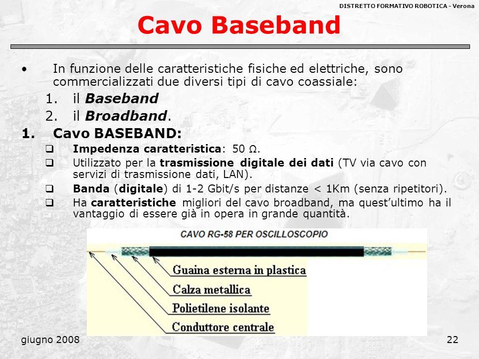 DISTRETTO FORMATIVO ROBOTICA - Verona giugno 200822 Cavo Baseband In funzione delle caratteristiche fisiche ed elettriche, sono commercializzati due d