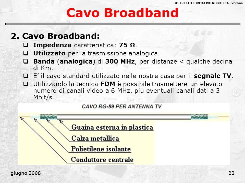 DISTRETTO FORMATIVO ROBOTICA - Verona giugno 200823 Cavo Broadband 2. Cavo Broadband: Impedenza caratteristica: 75 Ω. Utilizzato per la trasmissione a