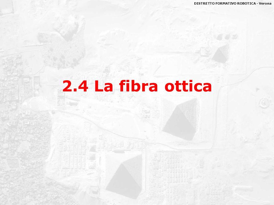 DISTRETTO FORMATIVO ROBOTICA - Verona 2.4 La fibra ottica