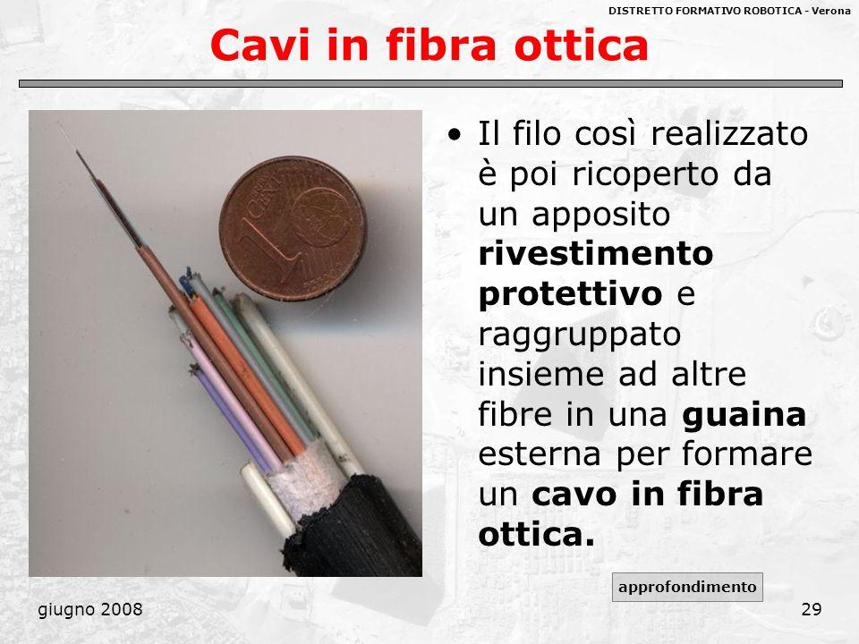 DISTRETTO FORMATIVO ROBOTICA - Verona giugno 200829 Cavi in fibra ottica Il filo così realizzato è poi ricoperto da un apposito rivestimento protettiv