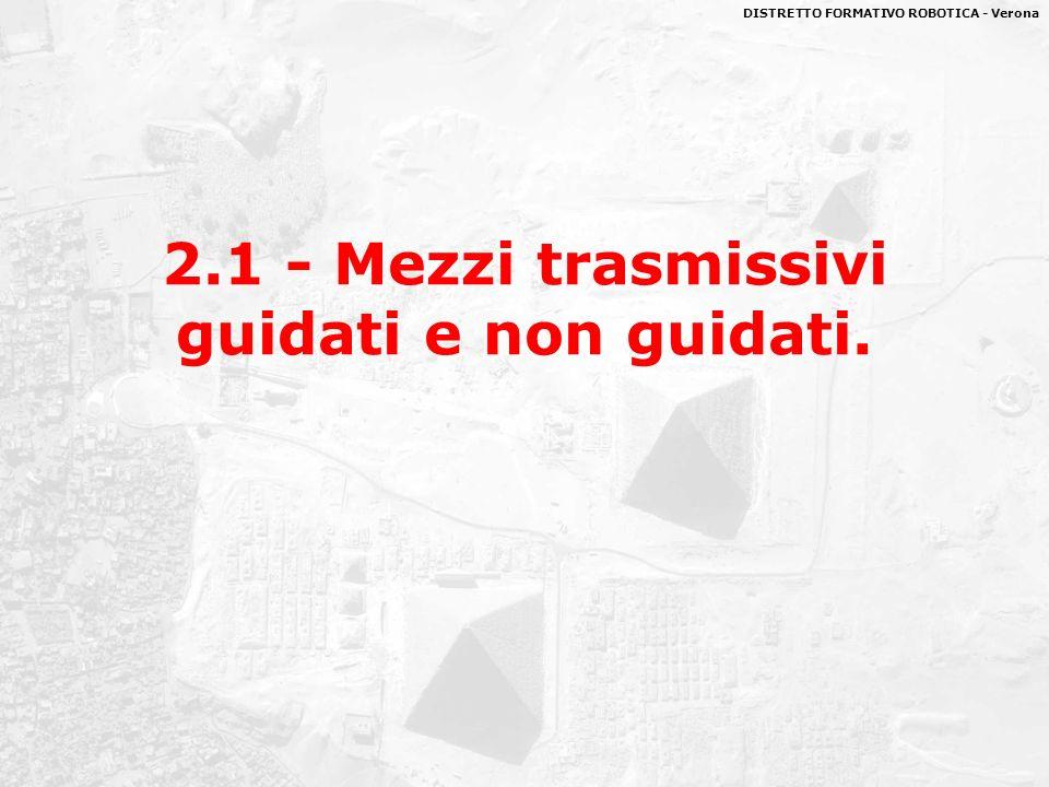 DISTRETTO FORMATIVO ROBOTICA - Verona 2.1 - Mezzi trasmissivi guidati e non guidati.