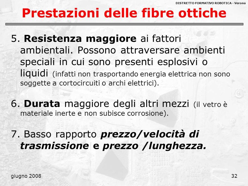 DISTRETTO FORMATIVO ROBOTICA - Verona giugno 200832 Prestazioni delle fibre ottiche 5. Resistenza maggiore ai fattori ambientali. Possono attraversare