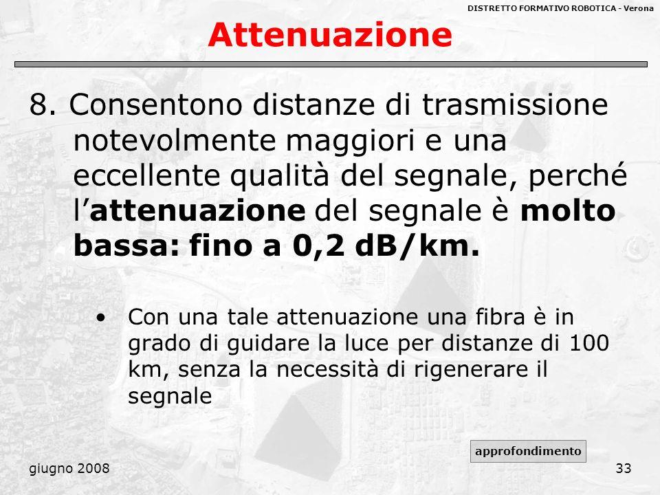 DISTRETTO FORMATIVO ROBOTICA - Verona giugno 200833 Attenuazione 8. Consentono distanze di trasmissione notevolmente maggiori e una eccellente qualità