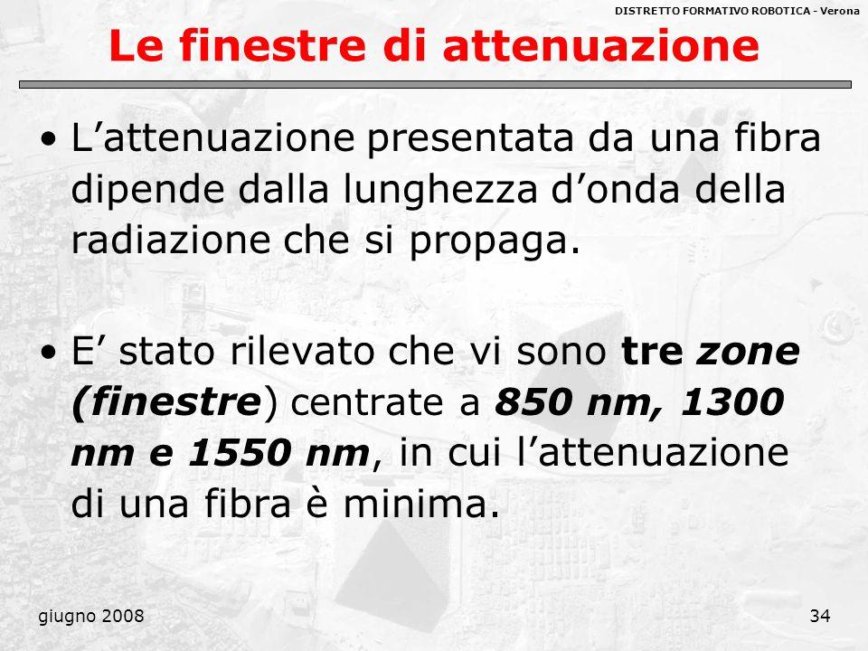DISTRETTO FORMATIVO ROBOTICA - Verona giugno 200834 Le finestre di attenuazione Lattenuazione presentata da una fibra dipende dalla lunghezza donda de