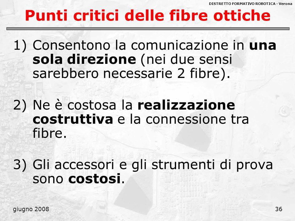DISTRETTO FORMATIVO ROBOTICA - Verona giugno 200836 Punti critici delle fibre ottiche 1)Consentono la comunicazione in una sola direzione (nei due sen
