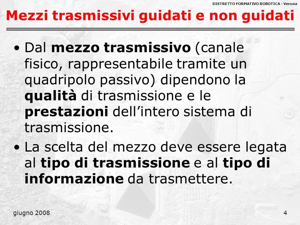 DISTRETTO FORMATIVO ROBOTICA - Verona giugno 20084 Mezzi trasmissivi guidati e non guidati Dal mezzo trasmissivo (canale fisico, rappresentabile trami