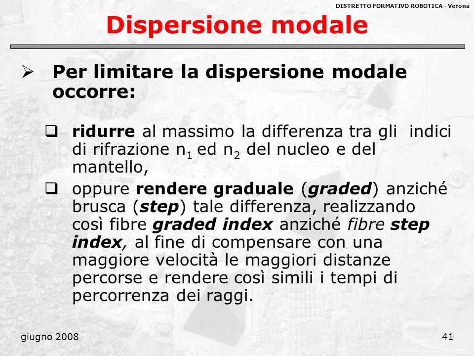 DISTRETTO FORMATIVO ROBOTICA - Verona giugno 200841 Dispersione modale Per limitare la dispersione modale occorre: ridurre al massimo la differenza tr