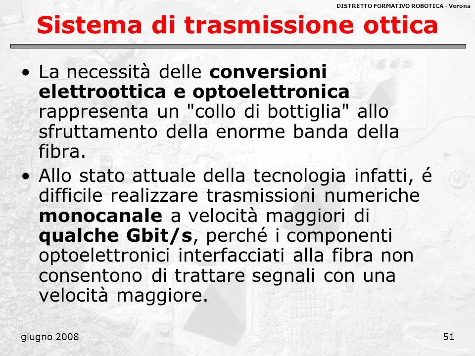 DISTRETTO FORMATIVO ROBOTICA - Verona giugno 200851 Sistema di trasmissione ottica La necessità delle conversioni elettroottica e optoelettronica rapp