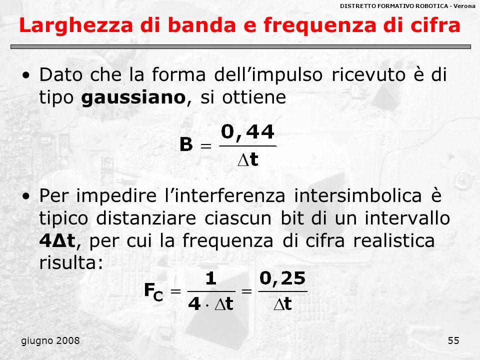 DISTRETTO FORMATIVO ROBOTICA - Verona giugno 200855 Larghezza di banda e frequenza di cifra Dato che la forma dellimpulso ricevuto è di tipo gaussiano