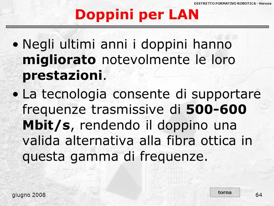 DISTRETTO FORMATIVO ROBOTICA - Verona giugno 200864 Doppini per LAN Negli ultimi anni i doppini hanno migliorato notevolmente le loro prestazioni. La