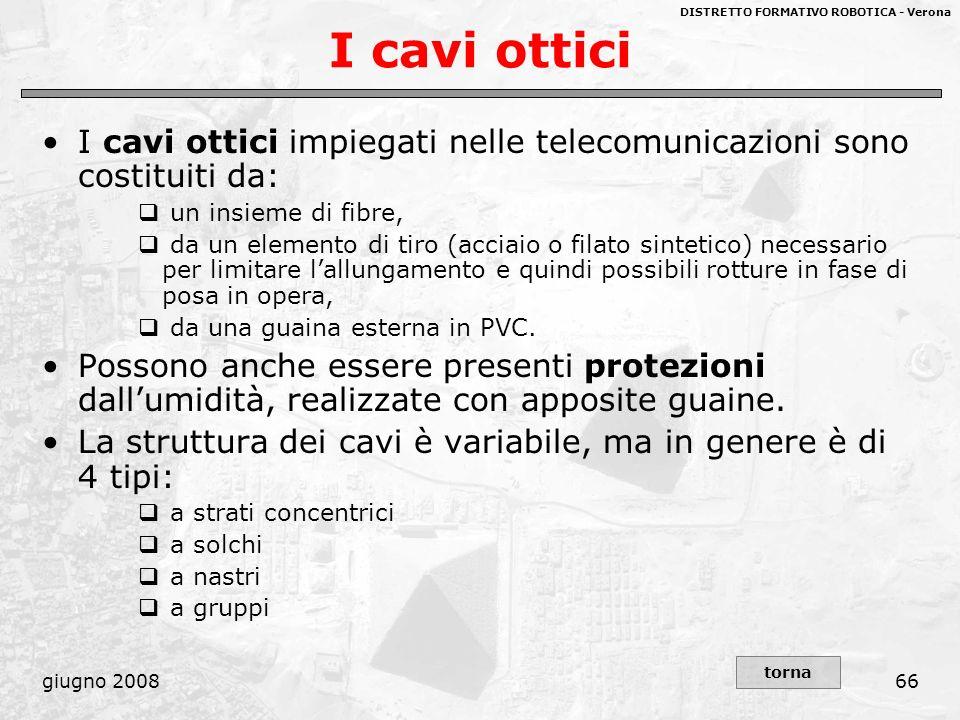 DISTRETTO FORMATIVO ROBOTICA - Verona giugno 200866 I cavi ottici I cavi ottici impiegati nelle telecomunicazioni sono costituiti da: un insieme di fi