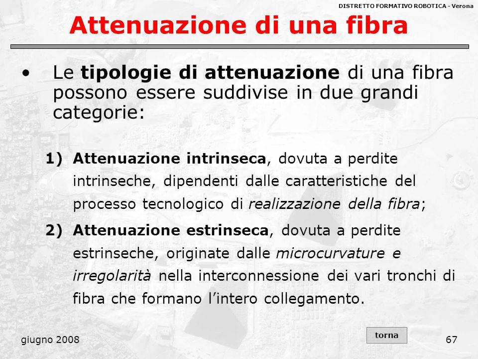 DISTRETTO FORMATIVO ROBOTICA - Verona giugno 200867 Attenuazione di una fibra Le tipologie di attenuazione di una fibra possono essere suddivise in du